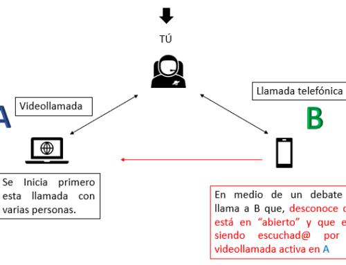 Conflictos a tres con videollamadas y teléfonos
